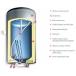 Электрический накопительный водонагреватель GORENJE GBFU 150B6 фото 2