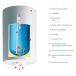 Электрический накопительный водонагреватель GORENJE TG30NGB6 фото 3